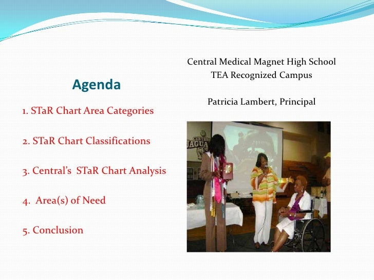 S Ta R Chart Slide 2