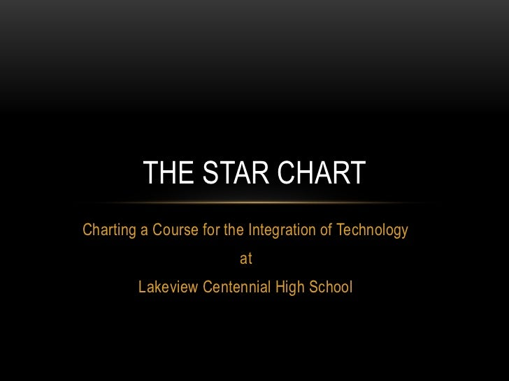 Charting a Course for the Integration of Technology<br />at<br />Lakeview Centennial High School<br />The Star Chart<br />