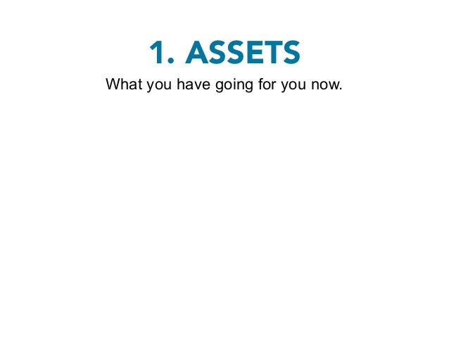 1. ASSETS               What you have going for you now.  Your SOFT ASSETS(e.g., knowledge, skills, connections)