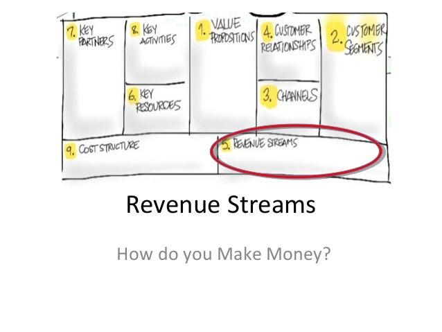 the startup owner s manual rh slideshare net startup owners manual free download startup owner's manual surface pro 3