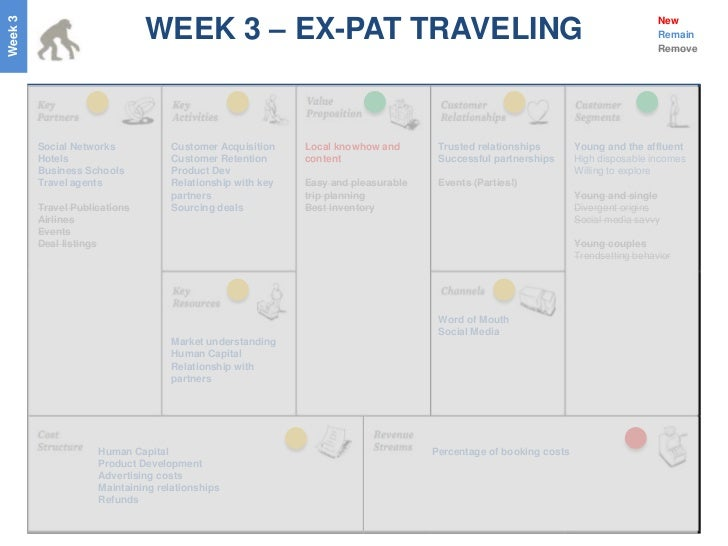 Week 7                                                 WEEK 7 - NUDGE                                Expand from travel to...