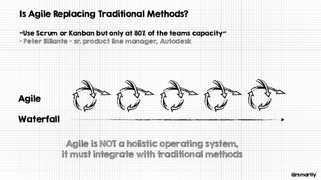 """@rsmartly Is Agile Replacing Traditional Methods? """"Use Scrum or Kanban but only at 80% of the teams capacity"""" - Peter Bill..."""