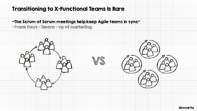 """@rsmartly Transitioning to X-Functional Teams Is Rare """"The Scrum of Scrum meetings help keep Agile teams in sync"""" - Frank ..."""