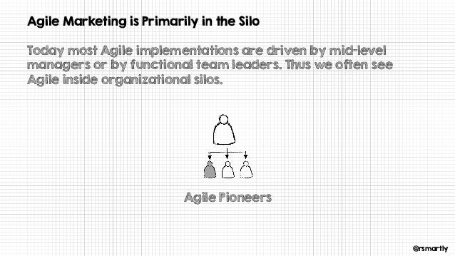 @rsmartly Agile Marketing is Primarily in the Silo Today most Agile implementations are driven by mid-level managers or by...