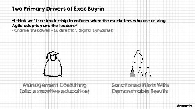 """@rsmartly Two Primary Drivers of Exec Buy-in """"I think we'll see leadership transform when the marketers who are driving Ag..."""