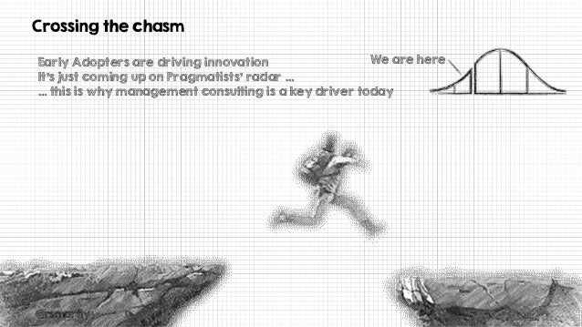@rsmartly Crossing the chasm @rsmartly We are hereEarly Adopters are driving innovation It's just coming up on Pragmatists...