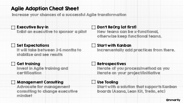 @rsmartly Agile Adoption Cheat Sheet Increase your chances of a successful Agile transformation Executive Buy-in Enlist an...