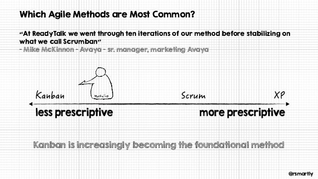 """@rsmartly Which Agile Methods are Most Common? """"At ReadyTalk we went through ten iterations of our method before stabilizi..."""