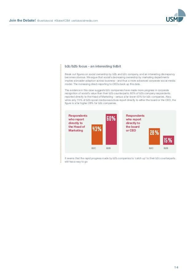 Join the Debate! @usefulsocial #StateofCSM usefulsocialmedia.com14b2c/b2b focus - an interesting tidbitBreak out figures...