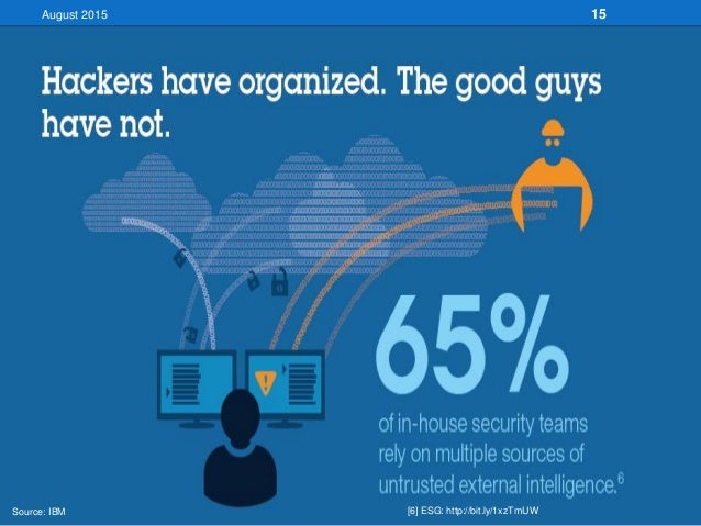 State Of Cyber Crime In Banking Sector Today Threats And