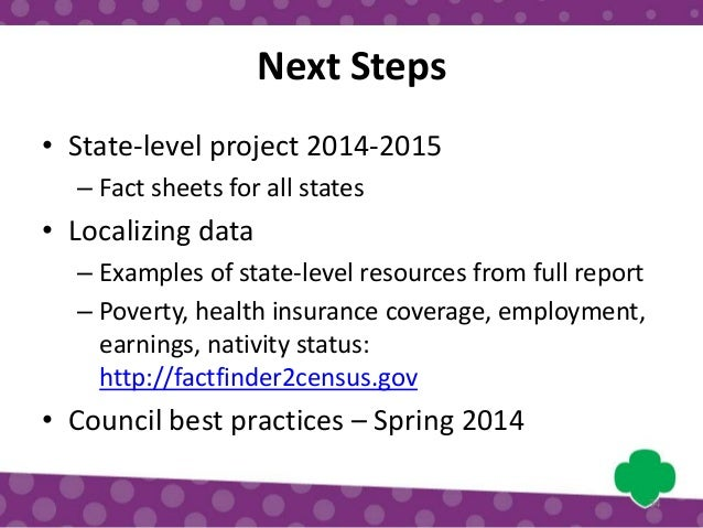 the state of girls ppt gsri 9 12 2013 final