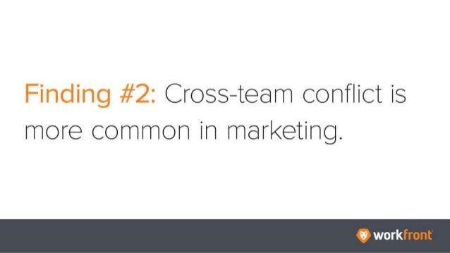 Finding #2: Cross-team conflict is more common in marketing.