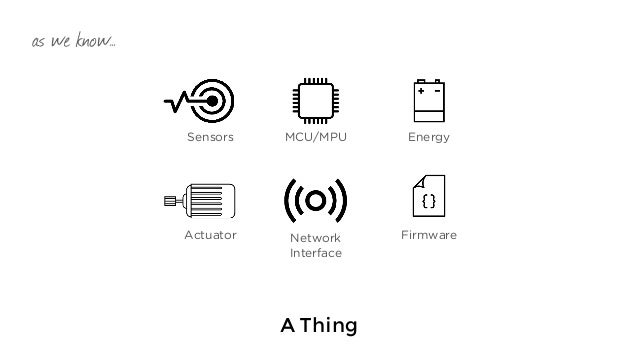 The state of NB-IoT in Indonesia