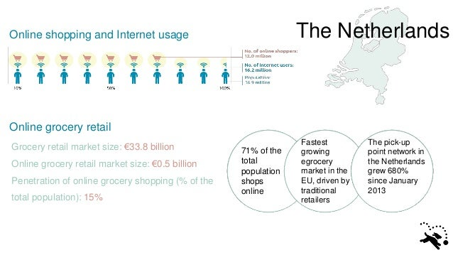 The State of Online Grocery Retail in Europe 2015