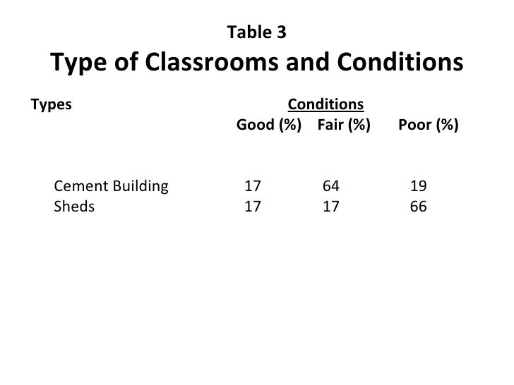 ability grouping in schools and its impact on student performance Ability-grouping research reviews models for other students, and the impact of grouping on student behavior and of ability grouping on secondary school.