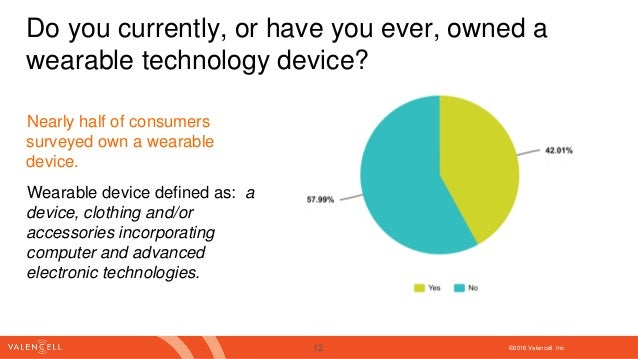 ©2016 Valencell. Inc Do you currently, or have you ever, owned a wearable technology device? Nearly half of consumers surv...