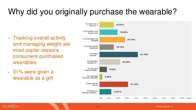 ©2016 Valencell. Inc Why did you originally purchase the wearable? • Tracking overall activity and managing weight are mos...