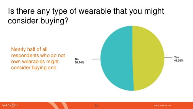 ©2016 Valencell. Inc Is there any type of wearable that you might consider buying? Nearly half of all respondents who do n...