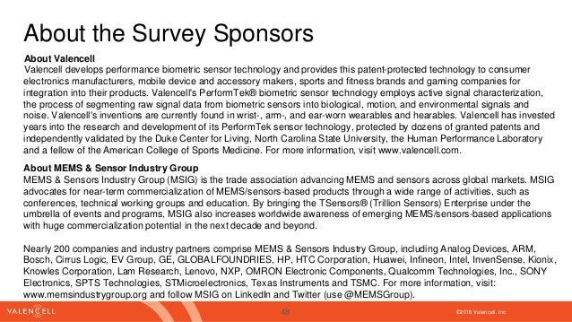 ©2016 Valencell. Inc About the Survey Sponsors About Valencell Valencell develops performance biometric sensor technology ...