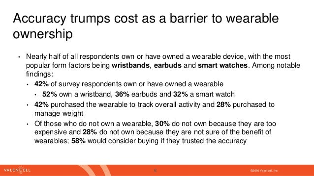 ©2016 Valencell. Inc Accuracy trumps cost as a barrier to wearable ownership • Nearly half of all respondents own or have ...