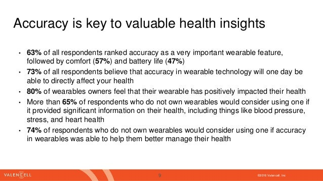 ©2016 Valencell. Inc Accuracy is key to valuable health insights • 63% of all respondents ranked accuracy as a very import...