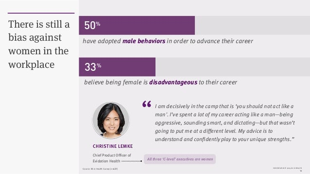 PRESENTATION © 2015 ROCK HEALTH 10 There is still a bias against women in the workplace have adopted male behaviors in ord...