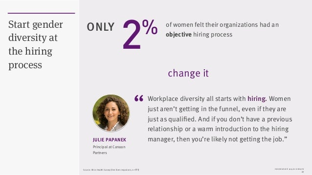PRESENTATION © 2015 ROCK HEALTH 22 Start gender diversity at the hiring process Source: XX in Health Survey (free form res...
