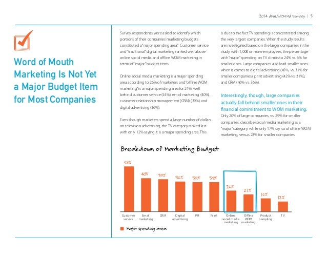 The State of Word of Mouth Marketing Survey (2014) Slide 3