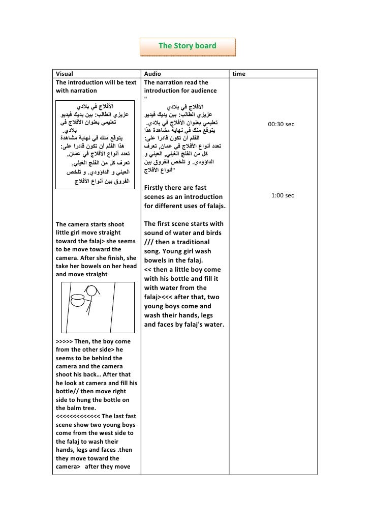 The Story board   Visual                           Audio                           time The introduction will be text    T...