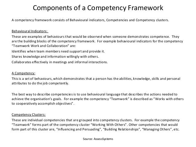 the-strategic-business-partner-25-638 Teamwork Competency Performance Examples on teamwork support, teamwork in health care settings, teamwork respect, teamwork competencies examples,