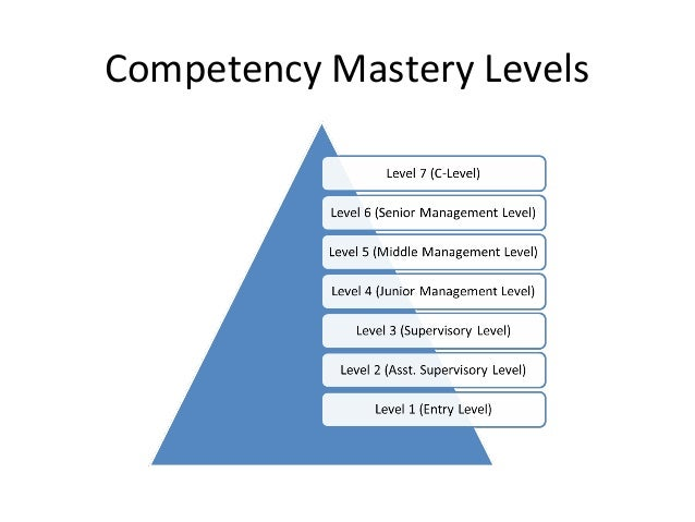 Competency Mastery Levels