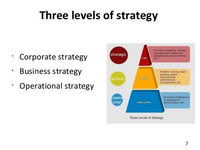 strategic management planning process pdf
