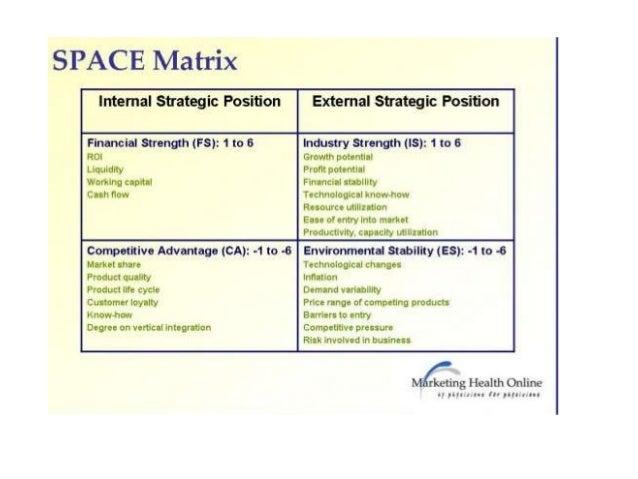 "PLANtoWINâ""¢ - Strategic Position"