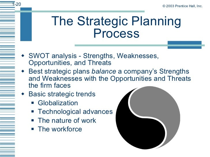 role and importance of strategic planning Part 2: strategic planning last week in part 1 (go to part 1) we tried to explain what strategic planning is and the benefits of such planning for the business today we continue talking about strategic planning risks and why it can fail strategic planning risks one of the pitfalls of doing business without a.