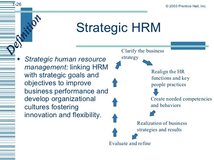 definitions and functions of human resource Becoming a hospital human resource manager a hospital is a microcosmic community that operates like a small city, presenting the same issues with a stronger dynamic due to the human interaction factor summary of common human resource functions.