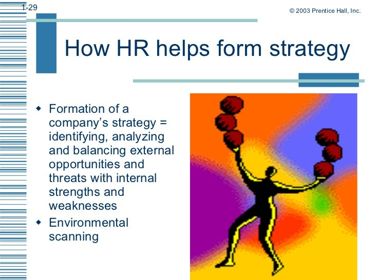 The strategic role of hrm 29 how hr helps form thecheapjerseys Gallery