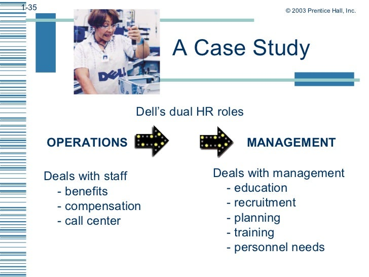 strategic role of global hrm analysis Strategic human resource management then is  strategic hrm means that a human resources department would have a much more involved role for example, in this scenario, the human resources.