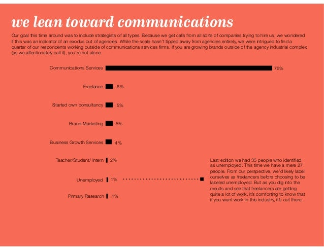 we lean toward communications Our goal this time around was to include strategists of all types. Because we get calls from...