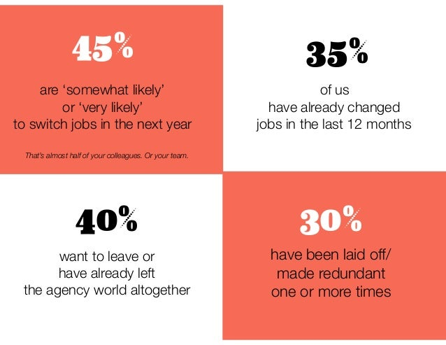 45% are 'somewhat likely' or 'very likely' to switch jobs in the next year That's almost half of your colleagues. Or your ...