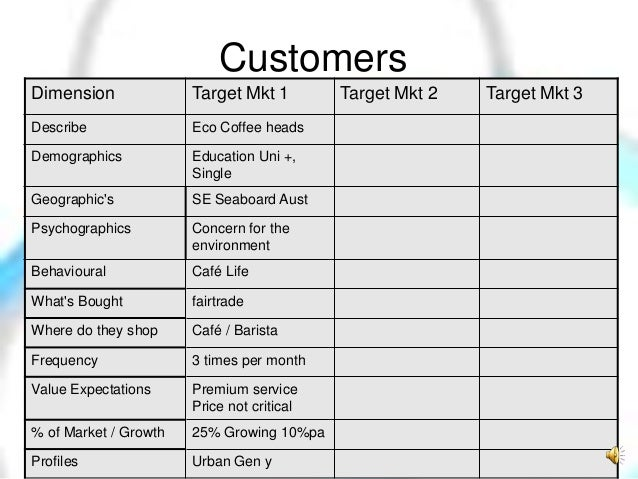 strategic marketing planning template with narration on its use