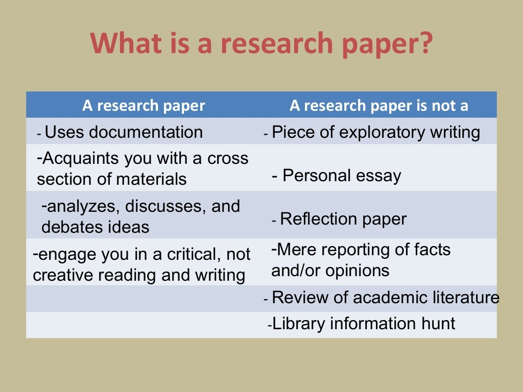 What is research papers