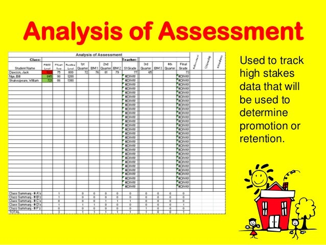 The student data driven life every teacher 39 s dream for Data analysis template for teachers