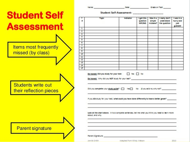 Student Self Assessment High School Image Gallery  Hcpr