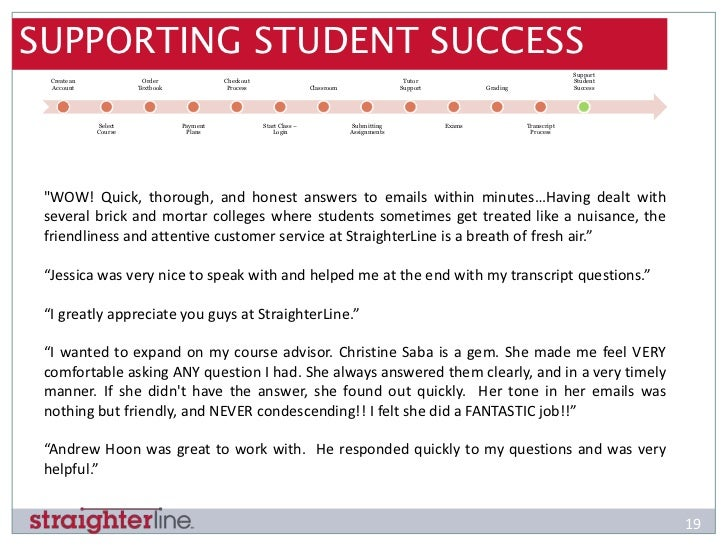 The StraighterLine Student Experience