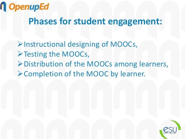 Phases for student engagement: ➢Instructional designing of MOOCs, ➢Testing the MOOCs, ➢Distribution of the MOOCs among lea...