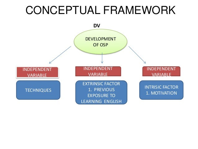 conceptual framework ethical dispositions The conceptual framework, models for learning, reflects a centrality of affirmed   skills, and dispositions needed to become exemplars—ideal models—for  learning  responsible educators engage in ethical practices to resolve  conflicts or.