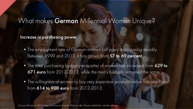2b5d7f081438 The Stylight Guide to German Millennial Women