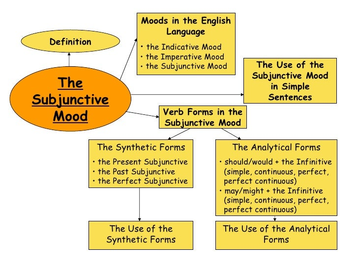 the subjunctive The subjunctive mood: formation  all three tenses of the subjunctive use the same set of thematic endings the tense of the subjunctive is indicated not by any additional markers or endings, but only by the tense stem.