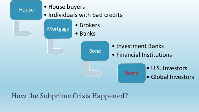 The subprime crisis in 2008