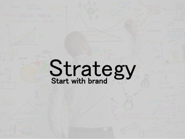 StrategyStart with brand